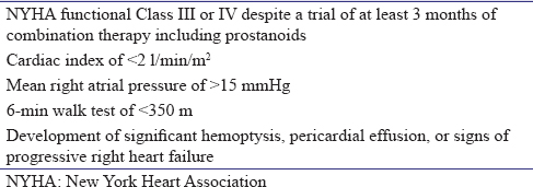 Table 5: Indications for lung transplant in idiopathic pulmonary artery hypertension